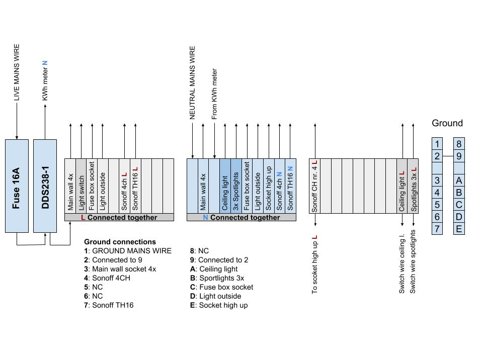 Sonoff Th16 Wiring Diagram from ezcontents.org