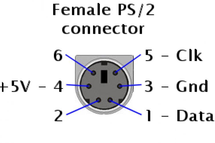 ps2 connector diagram wiring diagram bookmark ps2 connector pinout ps2 connector diagram #7